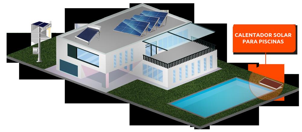 Luxsun energ a solar for Calentador piscina solar